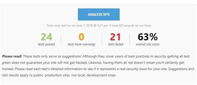 analyze site phase