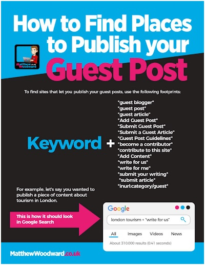 how to search guest post sites